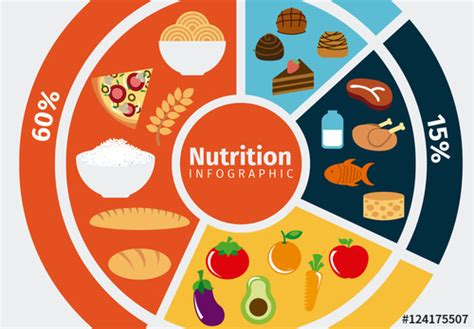 food wheel template food wheel template gallery template design ideas