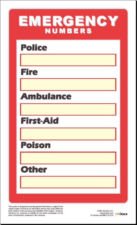 One Time Phone Number Lookup Emergency Phone Numbers Poster