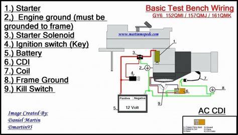 pin cdi wiring diagram diagram