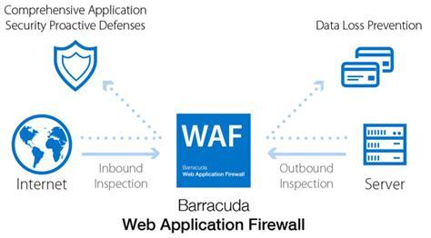 barracuda networks web application firewall for vmware
