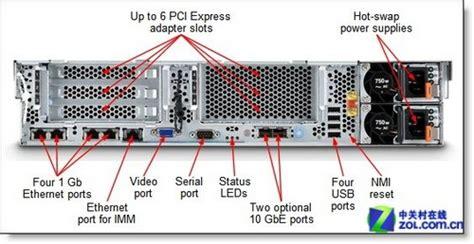 Lenovo System X X3650m5 Series Models 5462c4a 抢先体验 七款win server 2012服务器 戴尔服务器 win8服务器 中关村在线