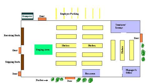 Warehouse Floor Plan Design Software Free by Warehouse Floor Plans Novic Me