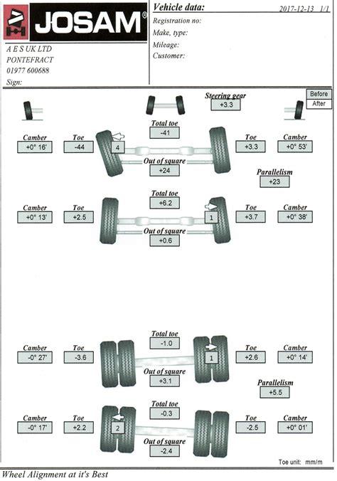 twin steer wheel alignment measurement report aes uk