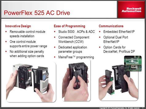 ab powerflex 755 wiring diagram ethernet controlled