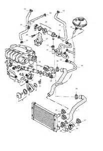 2000 jetta vr6 coolant hose diagram vw cooling system diagram vw engine parts diagram
