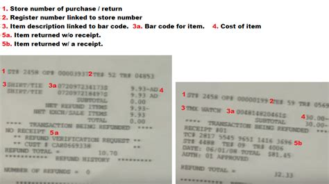 walmart sku number on receipt pictures to pin on