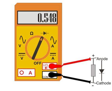 gunn diode construction and working gunn diode working principle 28 images gunn diode gunn diode symbol characteristic basics