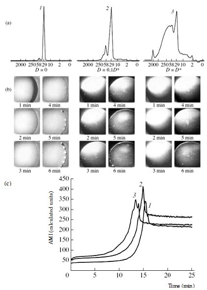 pattern formation in drying drops uncoated quartz resonator as a universal biosensor