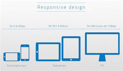 que es un layout responsive 5 outils indispensables du d 233 veloppeur html css