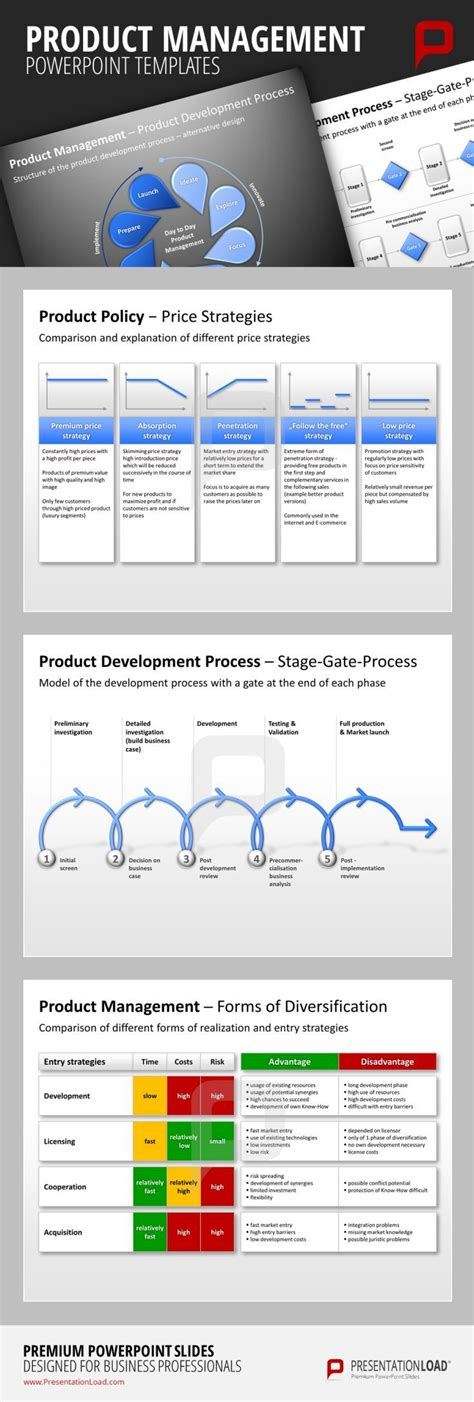 50 Best Product Management Powerpoint Templates Images On Pinterest Role Models Template Product Presentation Template