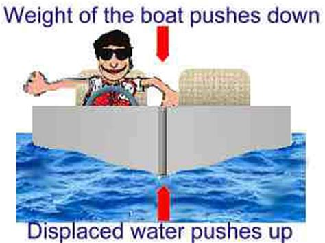 why ship floats on water and doesn t sink how boats float boatsafe
