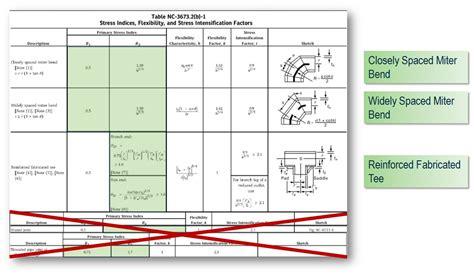 pipe layout en espanol maintenance release 1 autopipe v8i selectseries 5