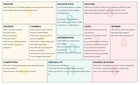 What You Need To Create A Simple One Page Business Plan Business Plan Template