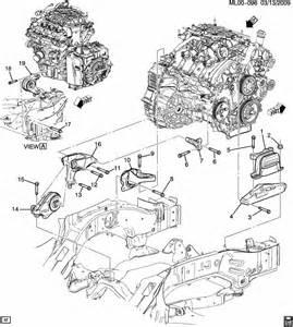 chevrolet captiva engine transmission mounting