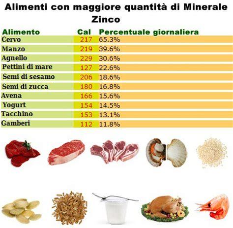 alimenti zinco zinco minerale vitamine proteine