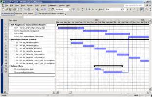 Kickstart Template by Plan Schedule Templates Project Management Program