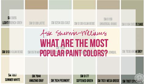 most popular gray paint color sherwin williams