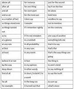Words In Essays by 1000 Ideas About Transition Words On Transition Words For Essays Transition Words