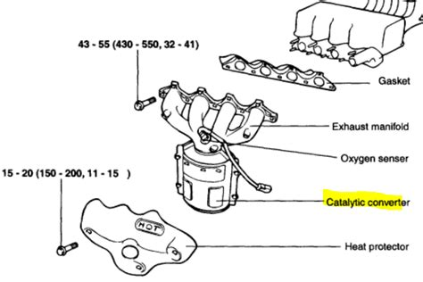 engine code p0420 03 hyundai elantra fault code p0420 this code comes up on