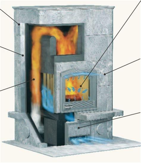 Soapstone Heat Soapstone Heater Wood Heat Soldotna Ak