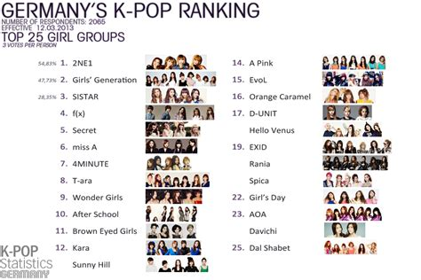 kpop group names kpop girl group names