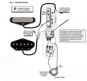 why does my duncan designed te 103b stack hum telecaster guitar forum