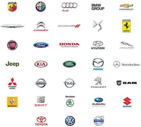 american car logos and names list inc drives carplay adoption deep into the auto
