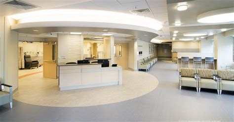 Sibley Emergency Room grand opening of the new sibley emergency room ella md facs