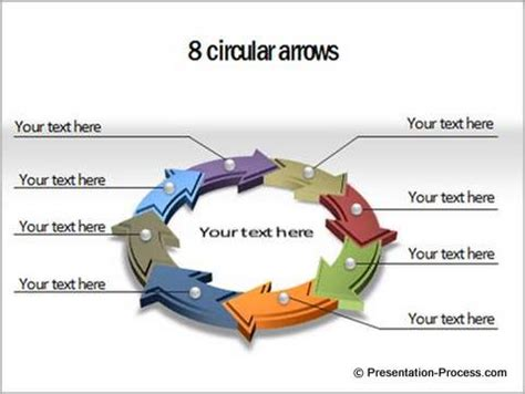 How To Get A Perfect Circular Arrow Diagram In Powerpoint Powerpoint Smartart Cycle Templates