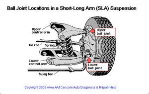 Cv Joint Cost by Blog Auto Works Automotive Service