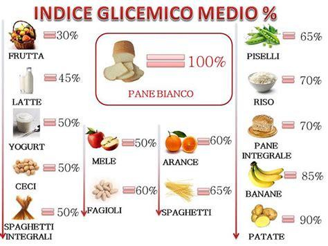 alimenti basso indice glicemico lista tabella indice glicemico degli alimenti in ordine alfabetico