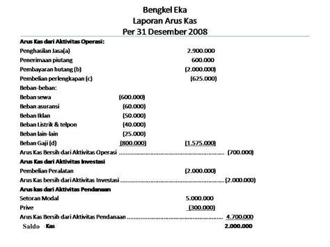 format cash flow metode langsung laporan arus kas metode langsung akuntansi itu mudah