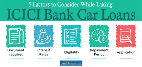 lic housing loan prepayment online top up loan on existing car loan icici bank autos post