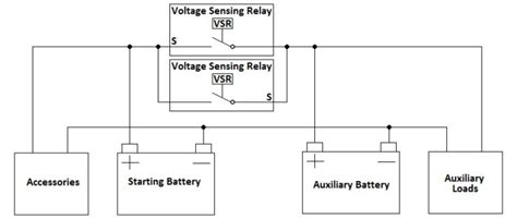 relay panel wiring diagram wiring diagram and schematic