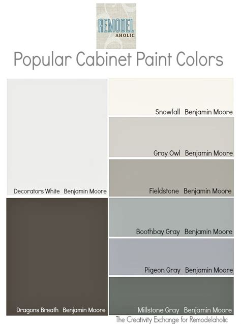 Kitchen Cabinet Paint Colors by Best 25 Painted Kitchen Cabinets Ideas On