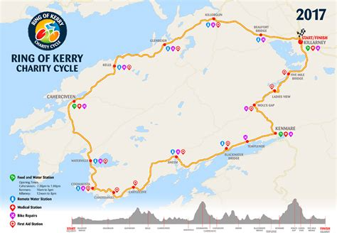 route map 187 ring of kerry charity cycle 2018 official site