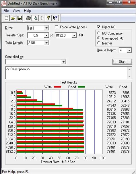 disk bench my downloads disk benchmark atto download