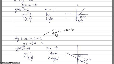 slope intercept method sketching graphs part 2 gradient and y intercept method