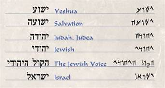 how would yeshua jesus written his name