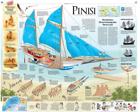 wooden boats for sale indonesia phinisi mahakarya indonesia visual phinisi and gulet