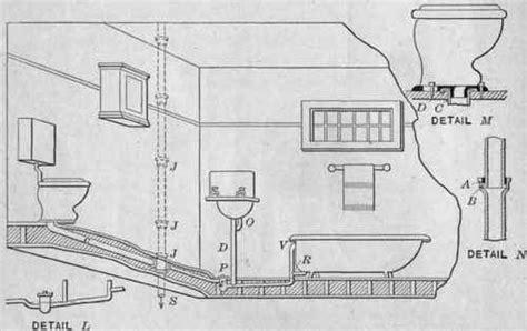 the bathroom trap traps