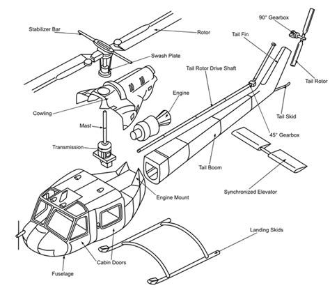 Electric Chair Blueprints by What Are The Name Of Rc Helicopter Parts Updated