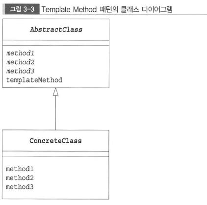 java dev java design pattern 3 template method 설명