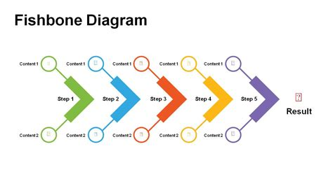 problem solving with fishbone diagram templates