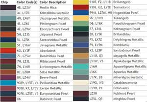 find color code from image if you no find or not how to find your car color name