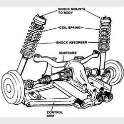 Car Struts Explained Hussain S Industrial Proton R D Day 8