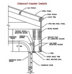 Overhead Door Detail Garage Door Installation 187 Garage Door Replacement