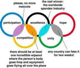 what are the five colors of the olympic rings what do the olympic rings questions and answers