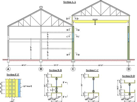structural cross section fynite solutions