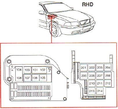 volvo 850 horn wiring repair wiring scheme